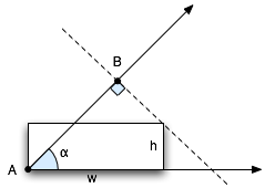 gradients-figure1.png