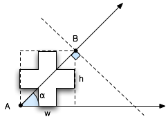 gradients-figure2.png