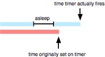 timer-timeline.png