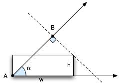 gradients-figure1.png