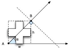 gradients-figure2.png